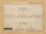 Mapa conceptual interno de laslenguas