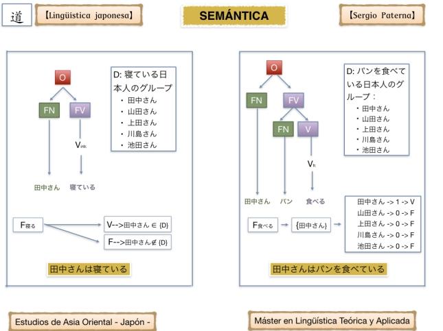 SEM-03 ORACIÓN 2.001