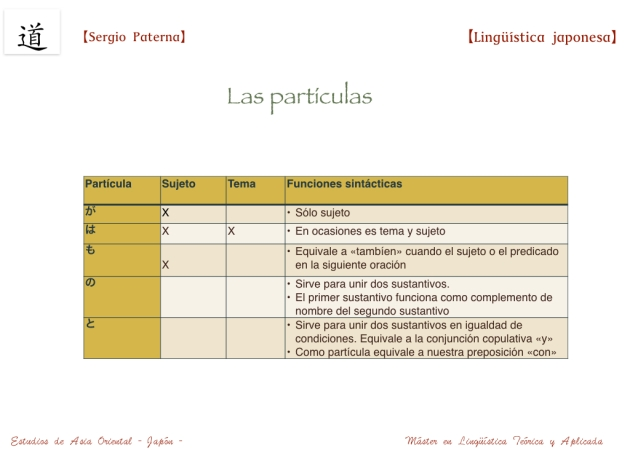 Particulas.001